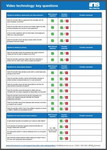 Safeguarding checklist for schools